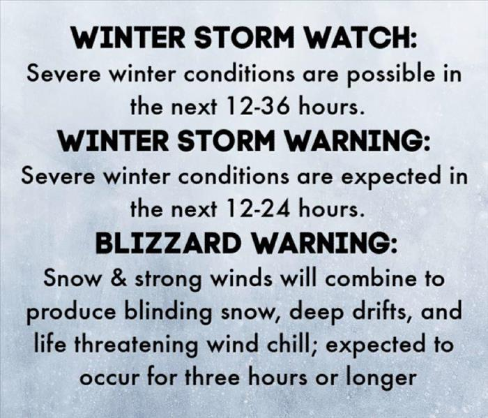 Icy background with text describing winter weather warnings